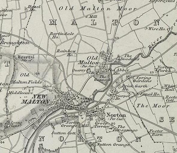 Map Of Ireland Racecourses.Malton Racecourse